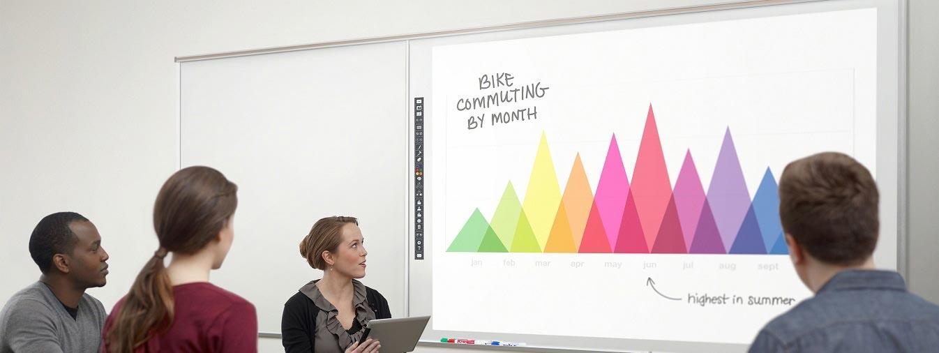 السبورة الذكية smart board